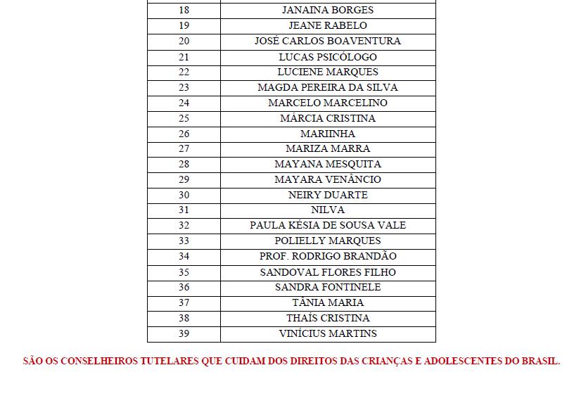 Lista Conselho II